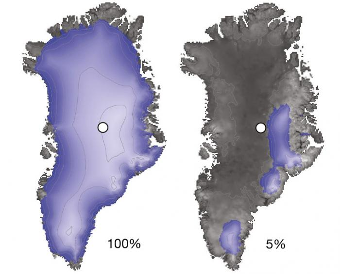 Scientists drilled nearly two miles down through the summit of the Greenland ice sheet (white dot, left), to reach bedrock. Isotopes found in the rock indicate that this site and most of Greenland were nearly ice free (right) during the recent geologic past.  Illustration from Schaefer et al., 2016