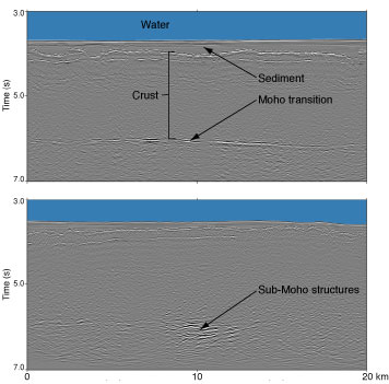 Ocean sediment graphic