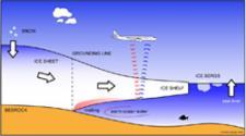 airborne geophysics image
