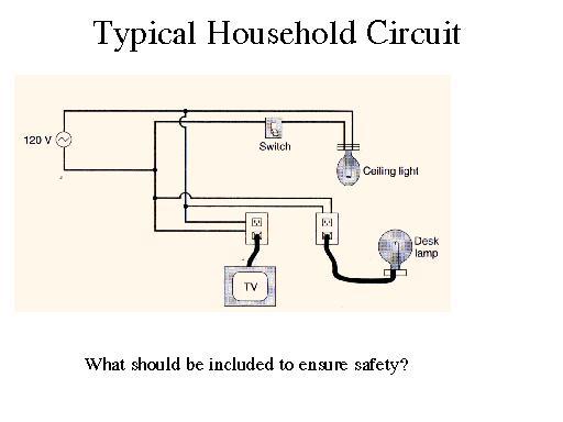 Surprising Typical Household Circuit Wiring Database Gramgelartorg
