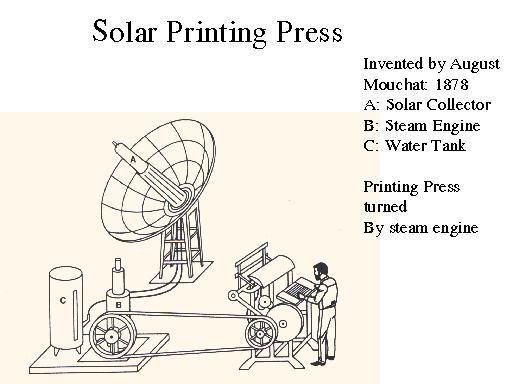 Swell Solar Printing Press Wiring Digital Resources Attrlexorcompassionincorg