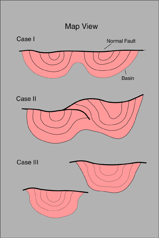displacement length scaling relationship for faults in oklahoma